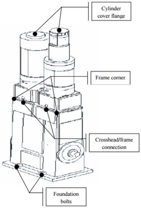 Parts of vertical compressor