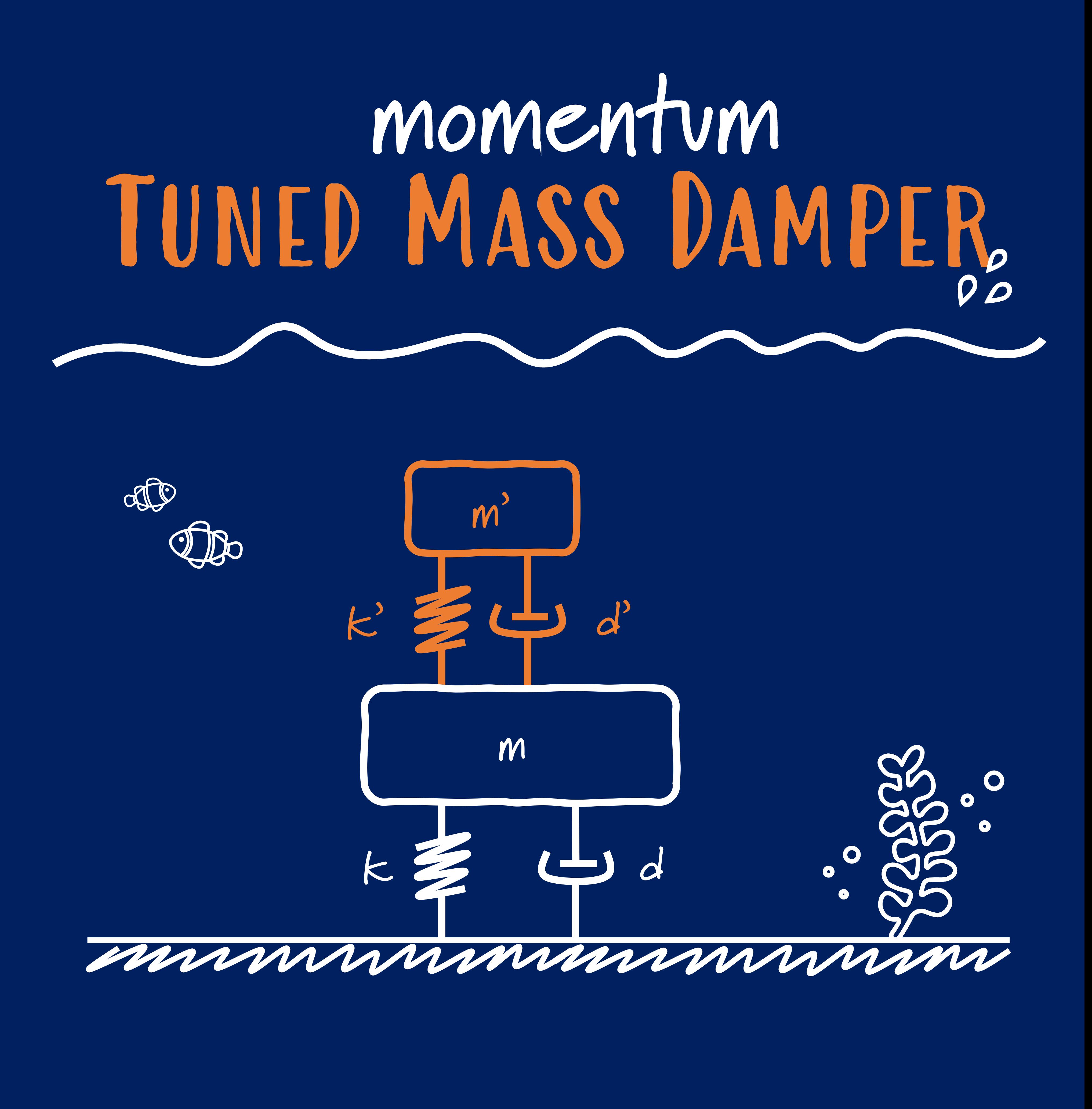 momentum tuned mass damper subsea